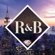 Various Artists: R&B: The Collection